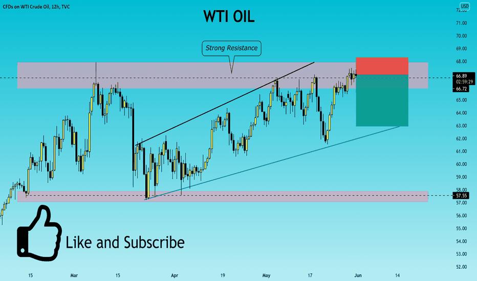 Possible Bull Breakout by WTI Crude Oil